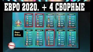 Чемпионат Европы по футболу Отбор Результаты Расписание Таблицы Англия и Франция на ЕВРО 2020