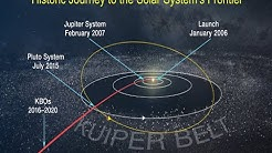 Encounter with Ultima Thule: The Most Distant Object Humanity Has Ever Explored