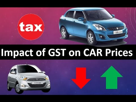 Impact of GST on CAR Prices | Buy now or later ?