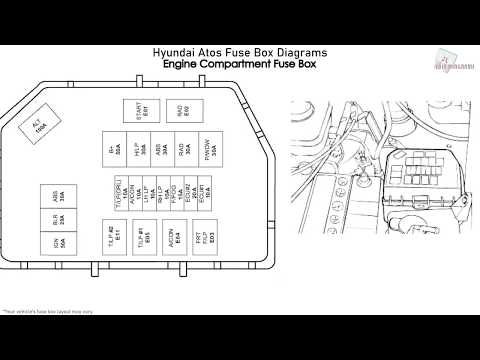 Atos Hyundai Fuse Box - Three Wire Rtd Schematic -  1991rx7.tukune.jeanjaures37.fr | Hyundai Atos Fuse Box Diagram |  | Wiring Diagram Resource