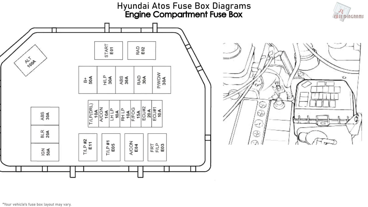 Hyundai Atos Fuse Box Diagrams - YouTube | Hyundai Atos Prime Fuse Box |  | YouTube