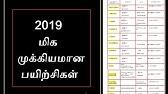 Tnpsc Shortcut 12 Schedules in Indian Constitution - YouTube