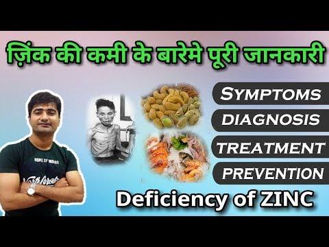 ZINC  के बारे में पूरी जानकारी   Zinc Deficiency   Symptoms   Prevention   Supplement in Hindi