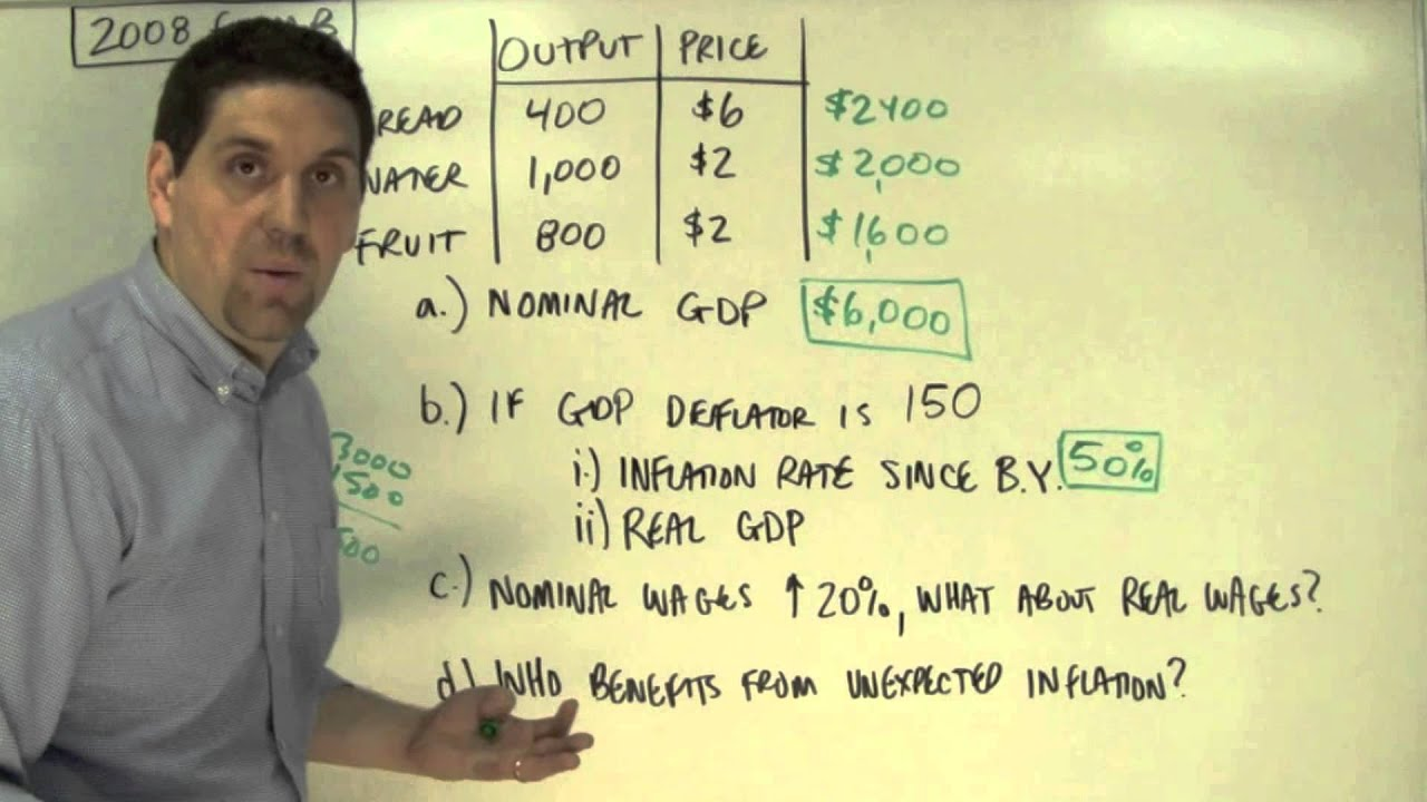 Macro 2008 Form B FRQ #3- Real and Nominal GDP - YouTube