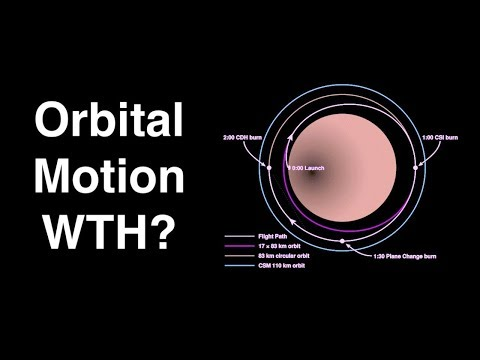 The Most Confusing Things About Spacecraft Orbits