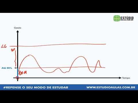 Видео Lei de responsabilidade nos oorgãos publicos