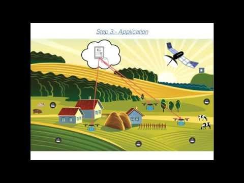 2015 Student Challenge Winner: Smart Farming with Sohom Paul
