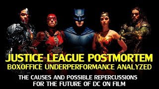 failzoom.com - Justice League Underperformance: Causes and Repercussions