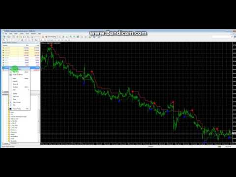 Best Software to Do Auto Trading in Mcx and Nse Via Metatrader 4Part 1 Mcx Sure Gain