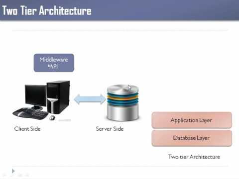 डेटाबेस आर्किटेक्चर -- Two Tier v/s Three Tier Architecture : Hindi Lecture
