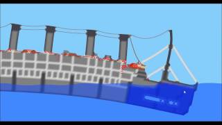 Sinking Ship Simulator: The RMS Titanic