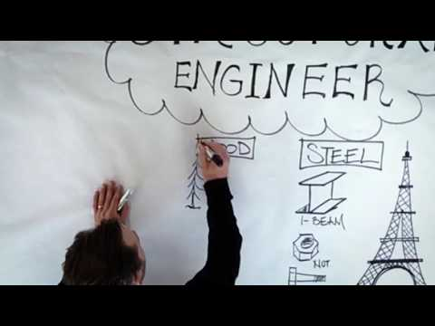 Structural Engineering - Imagine A Better World