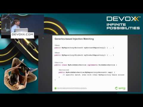 Modern Enterprise Java Architectures with Spring 4.1