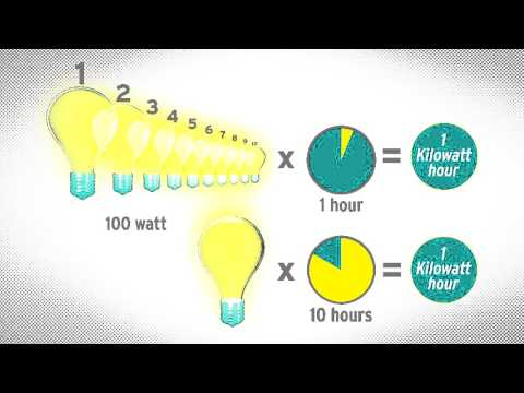 Understanding Electricity Demand