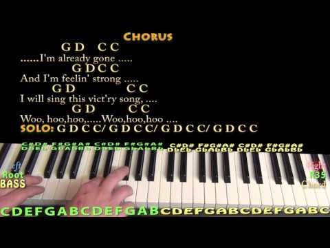 Already Gone (Eagles) Piano Lesson Chord Chart with On-Screen Lyrics