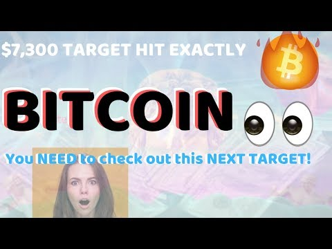 BITCOIN PERFECT CALL! NEXT BTC PRICE ANNOUNCED! $7,400 EXACTLY, WATCH THIS