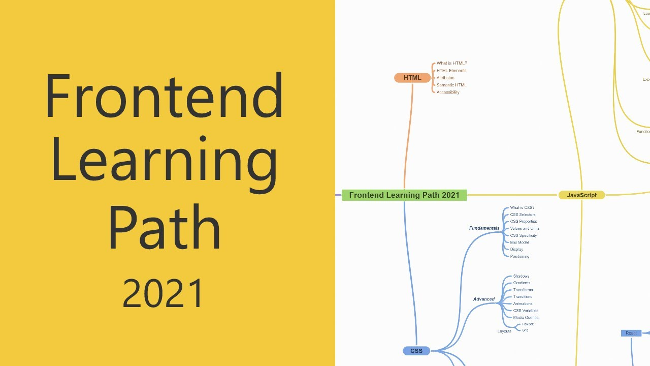 Frontend Learning Path in 2021
