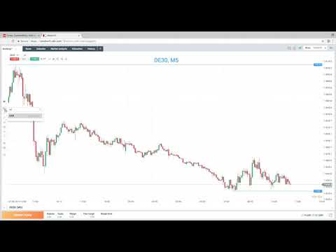 Scalping the DAX: 2019 Video Strategy Guide