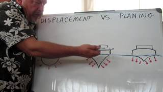 Displacement vs  Planing Hulls