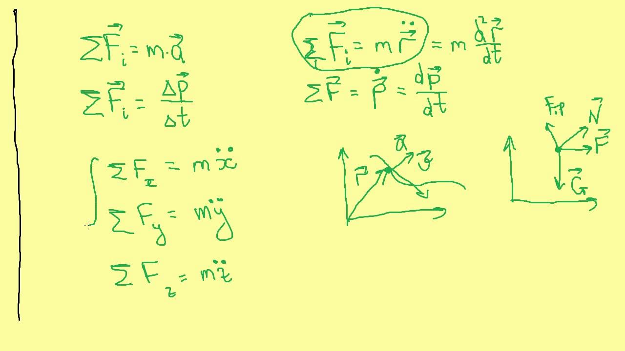 Решение задач по динамике яблонский егэ физика механика задачи с решением