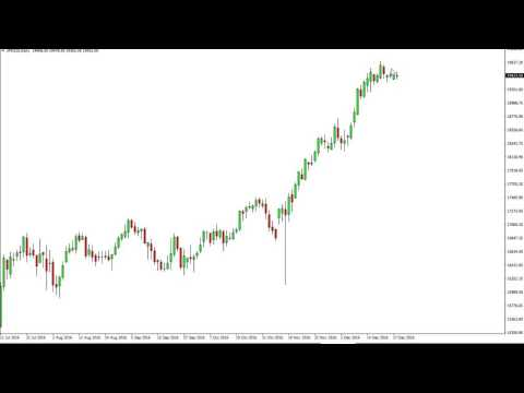 Nikkei Technical Analysis for December 29 2016 by FXEmpire.com