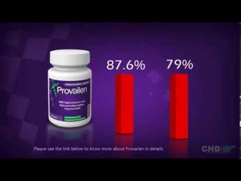 Provailen Review - Is Provailen a Scam or Legit?