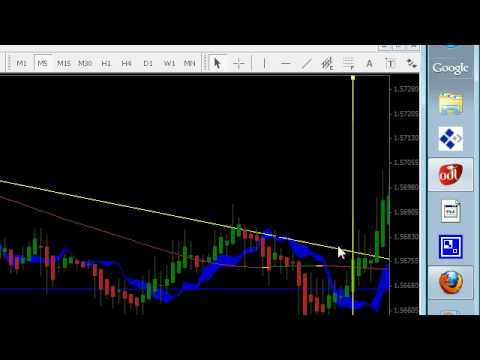2010-02-10 | GU Long | 20-70 pips | Free Forex Trading Lessons