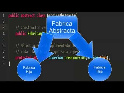 Patrones de Diseño Cap 04 - FABRICA Y FABRICA ABSTRACTA