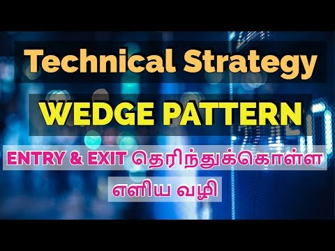 wedge-chart-pattern-|-technical-strategy-|-mcx-|-nse-|-tamil-|-share-|-chart-|-cta