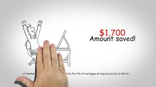 IHDA Mortgage MCC