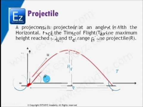 projectile motion - Finding time of flight , range and max height