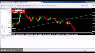 forex trading, forex trading strategy 2015 07 15 USDJPY