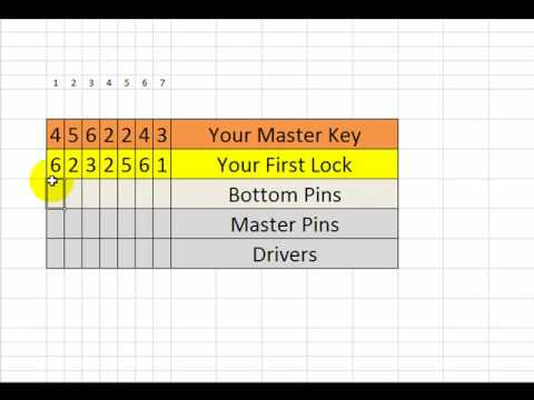 HOW TO MASTER KEY A LOCK……FREE DEMO OFFER ALSO