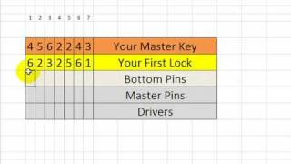 HOW TO MASTER KEY A LOCK......FREE DEMO OFFER ALSO