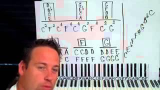 Piano Blues Lesson Shawn Cheek Tutorial
