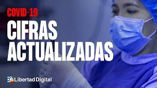 Cifras del fin de semana por #coronavirus en España