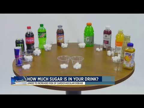 How much sugar is in your drink? - Medical Minute
