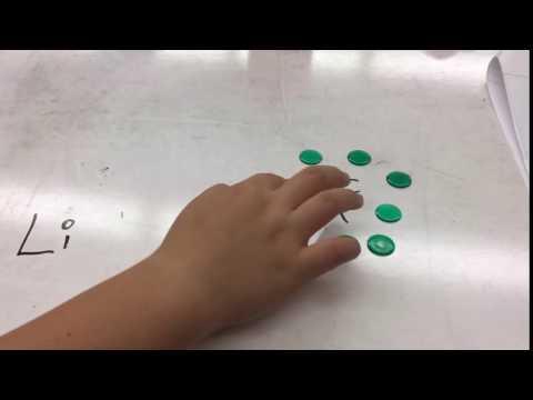 Data Table 1- Lithium+ Fluorine Electron Transfer