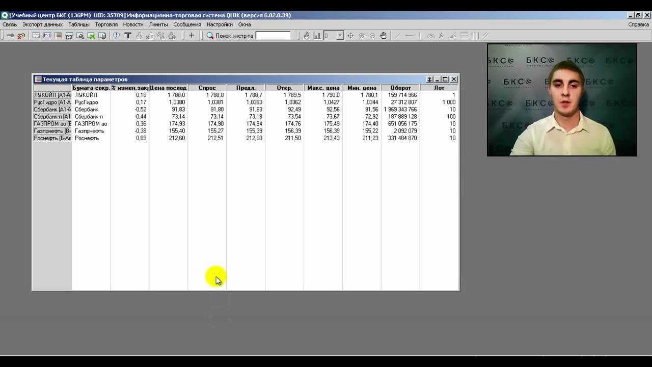 Финансовая биржа форекс графически 1