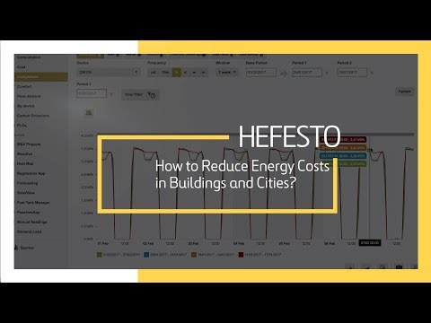 Ferrovial Services | Hefesto - How to reduce energy costs in buildings and cities?
