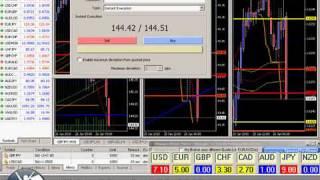Forex Trading Training - UK GDP