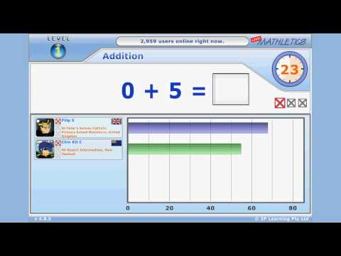 Filip S Gets 110 On Mathletics Level 1