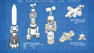 KSP-Interplanetary Voyage of Exploration-Ep_48 Jool Exploration Modification