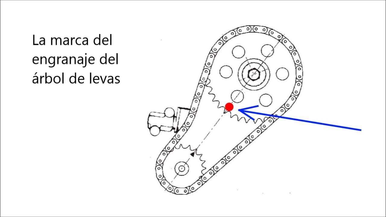 volkswagen saveiro - sincronizaci u00f3n de distribuci u00f3n