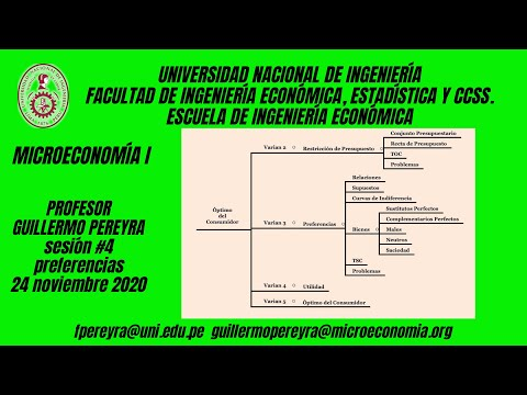 Microeconomía I Preferencias Varian 2