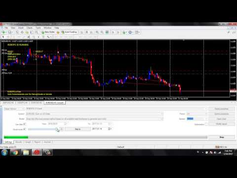 Free Automated Forex Trading System