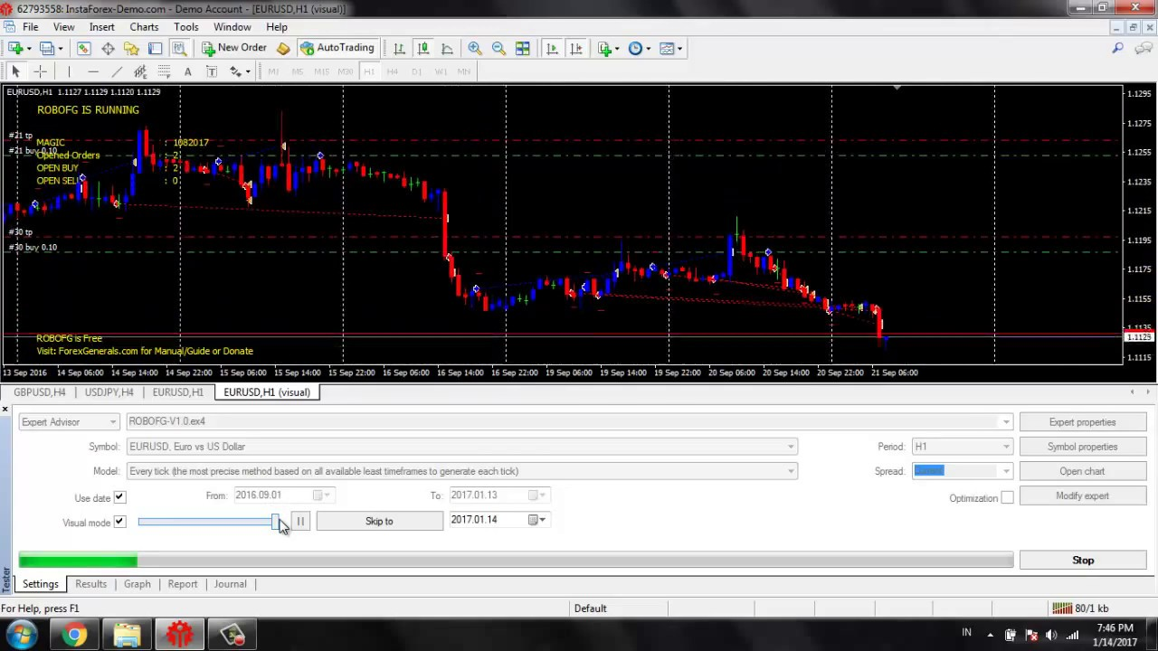 Automated forex system trading