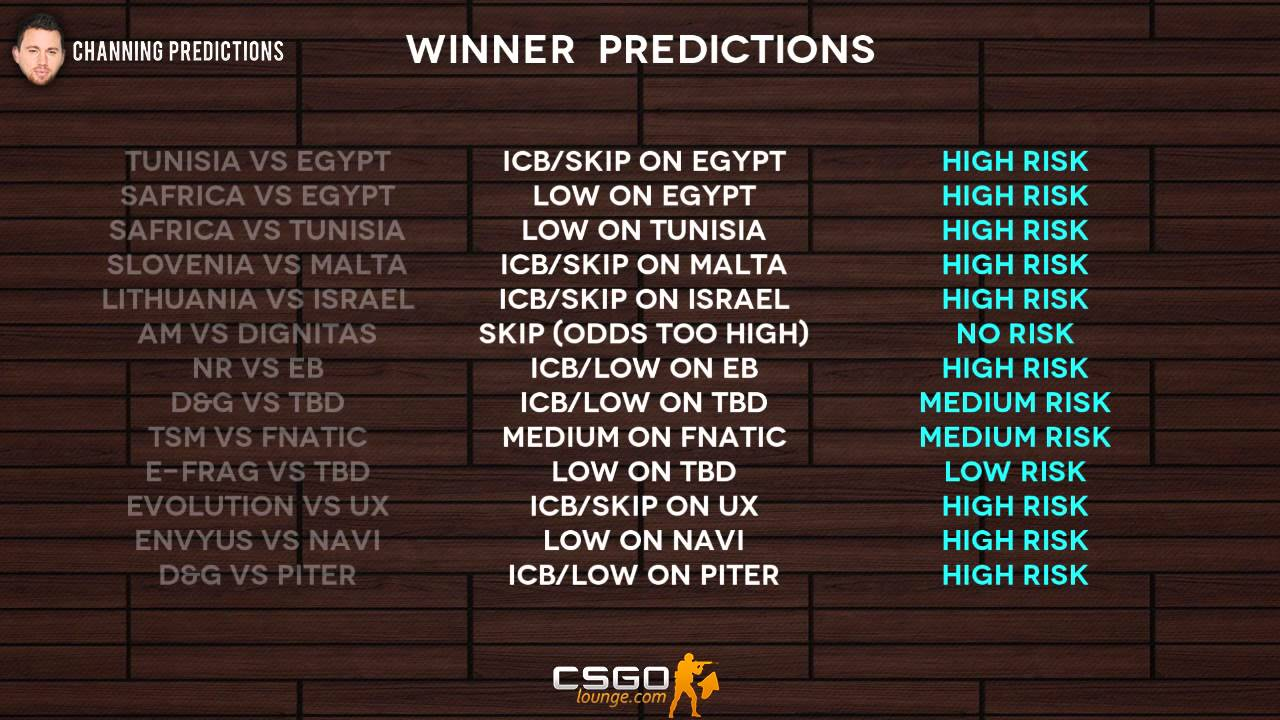 Csgo betting predictions steam grouper how crypto currency worksheet