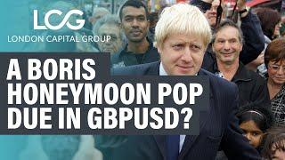 GBPUSD trade setup - live forex analysis (July 23, 2019)