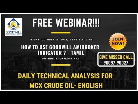 MCX CRUDE OIL TRADING TECHNICAL ANALYSIS OCT 19 2018 IN ENGLISH CHENNAI TAMIL NADU INDIA